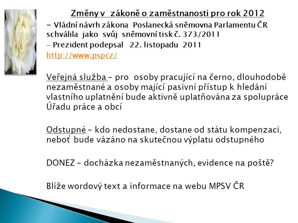 Změny v zákoně o zaměstnanosti pro rok 2012