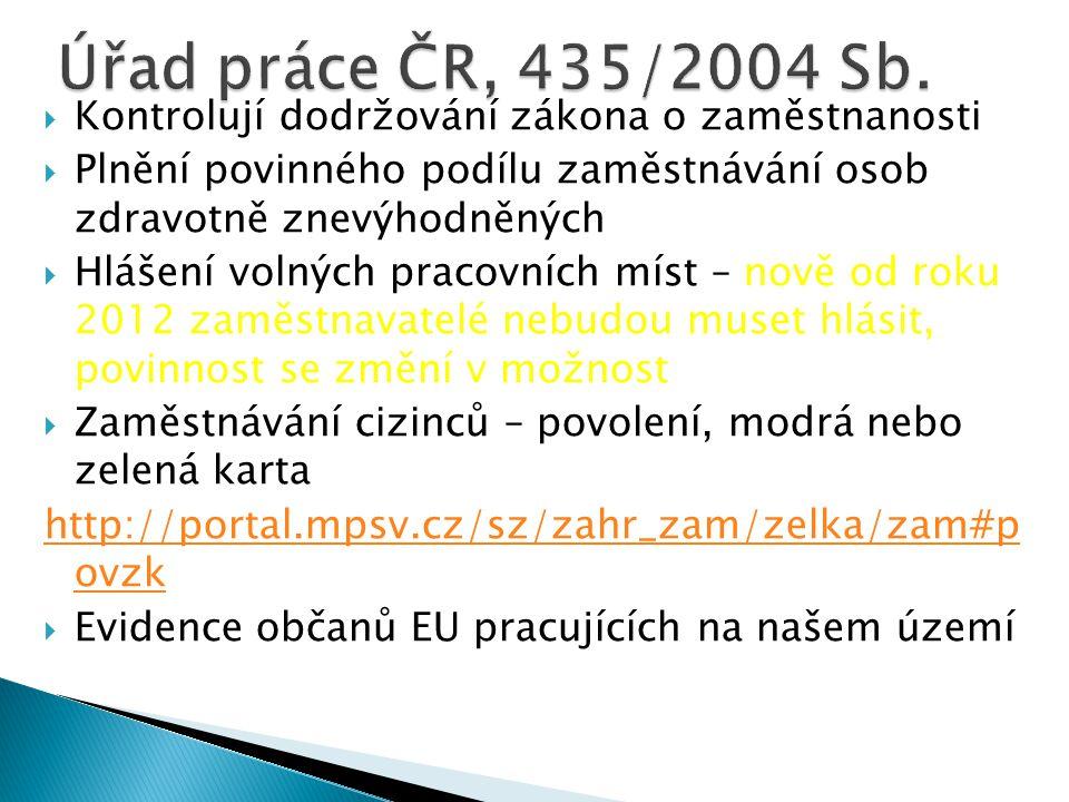 Úřad práce ČR, 435/2004 Sb. Kontrolují dodržování zákona o zaměstnanosti. Plnění povinného podílu zaměstnávání osob zdravotně znevýhodněných.