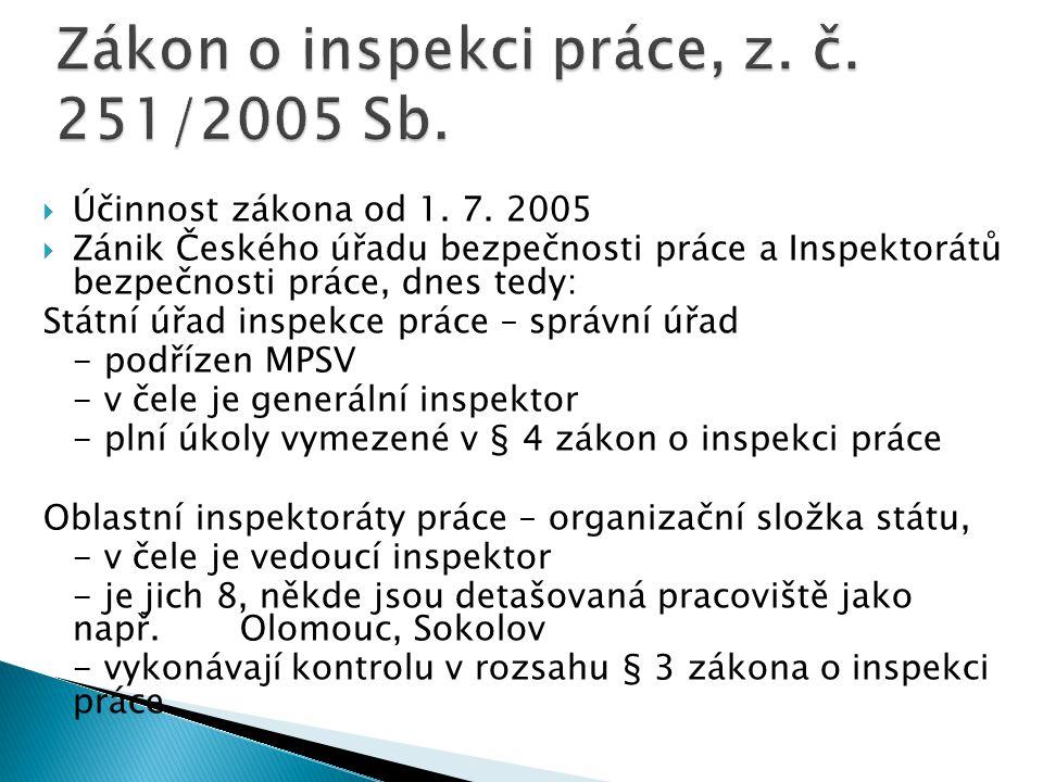 Zákon o inspekci práce, z. č. 251/2005 Sb.