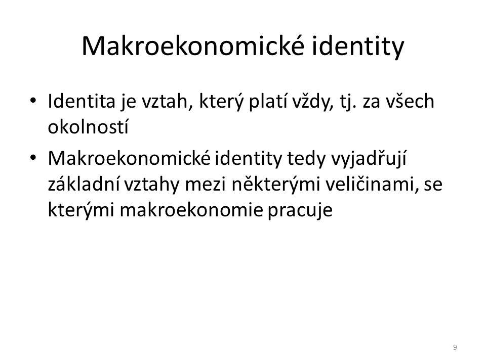 Makroekonomické identity