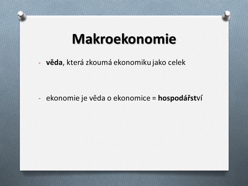Makroekonomie věda, která zkoumá ekonomiku jako celek