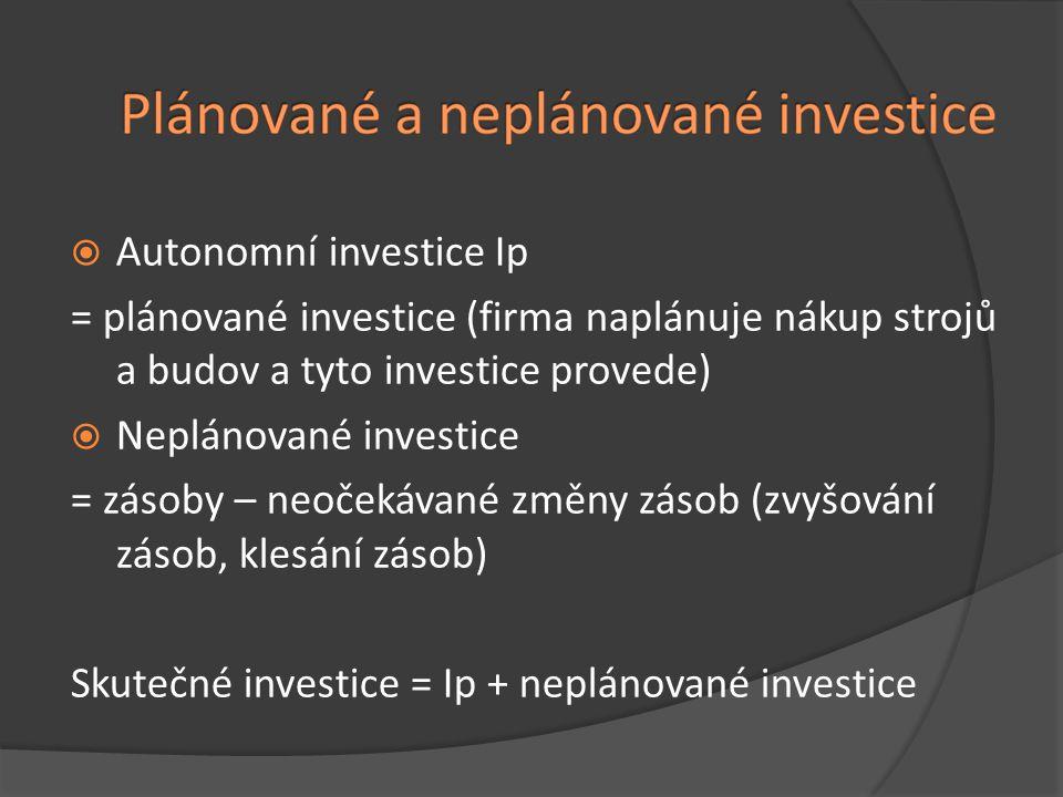 Autonomní investice Ip
