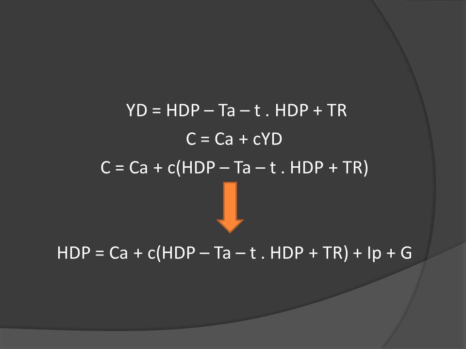 C = Ca + c(HDP – Ta – t . HDP + TR)