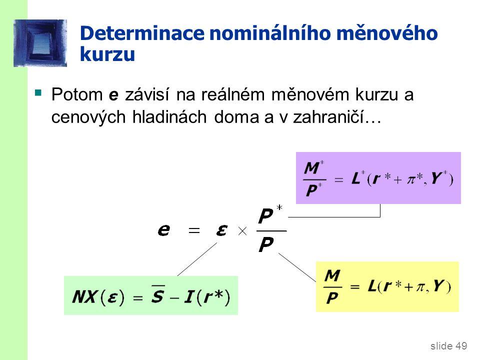 Determinace nominálního měnového kurzu