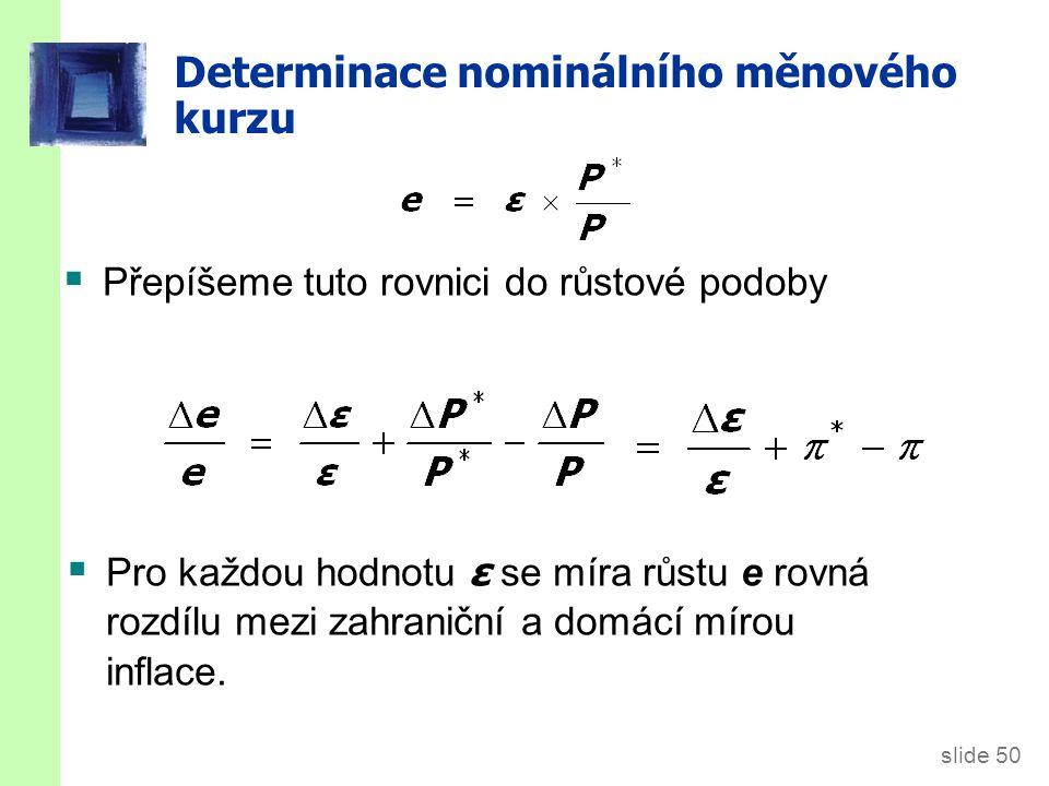 Inflační diferenciály a nominální měnové kurzy