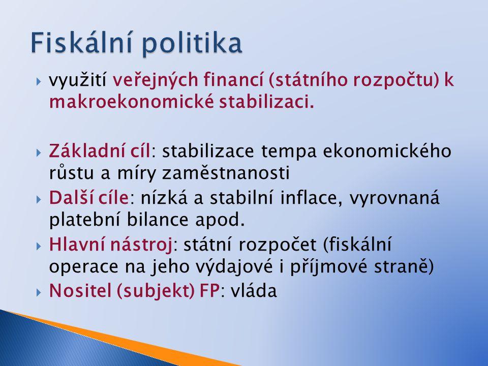 Fiskální politika využití veřejných financí (státního rozpočtu) k makroekonomické stabilizaci.