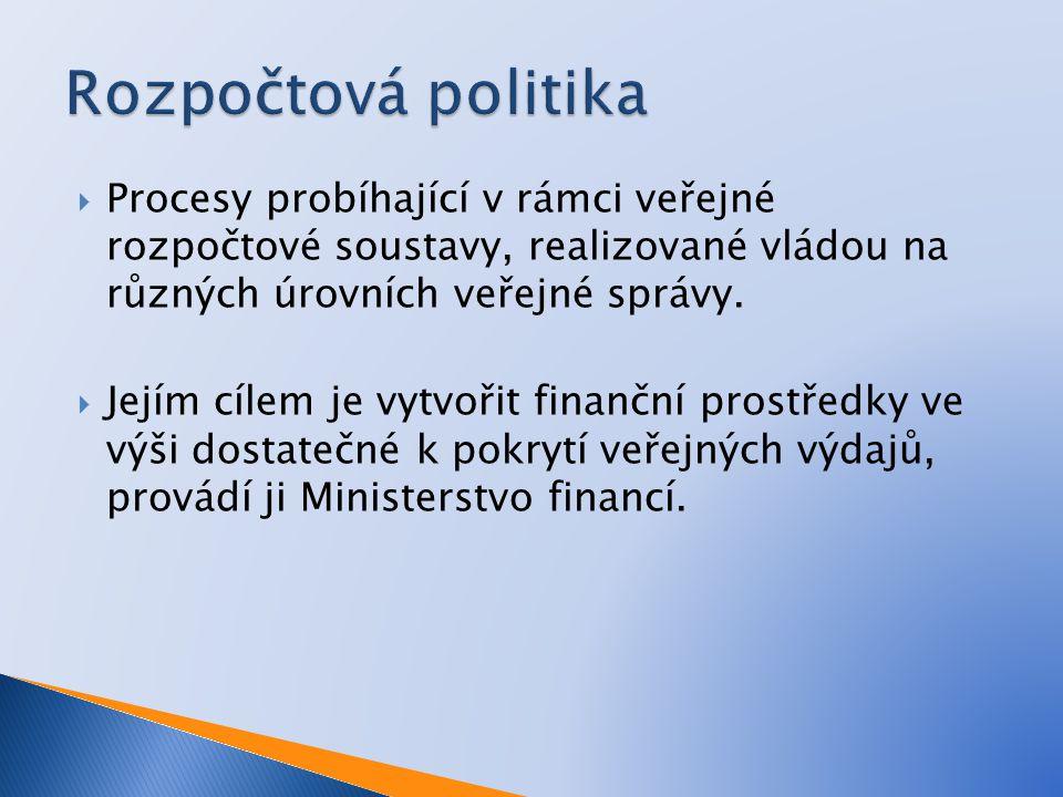 Rozpočtová politika Procesy probíhající v rámci veřejné rozpočtové soustavy, realizované vládou na různých úrovních veřejné správy.