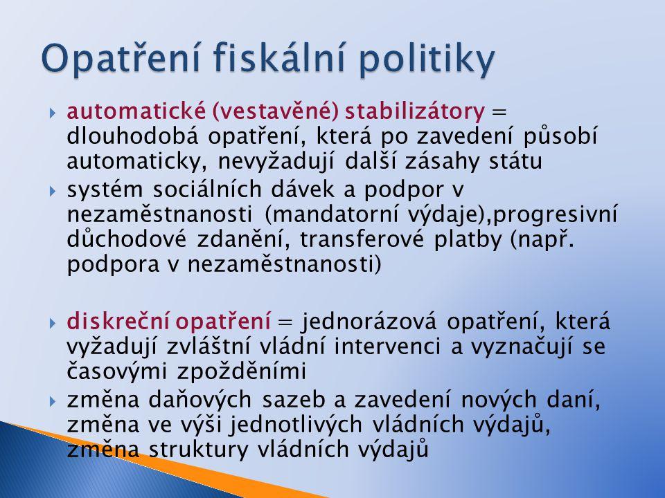Opatření fiskální politiky