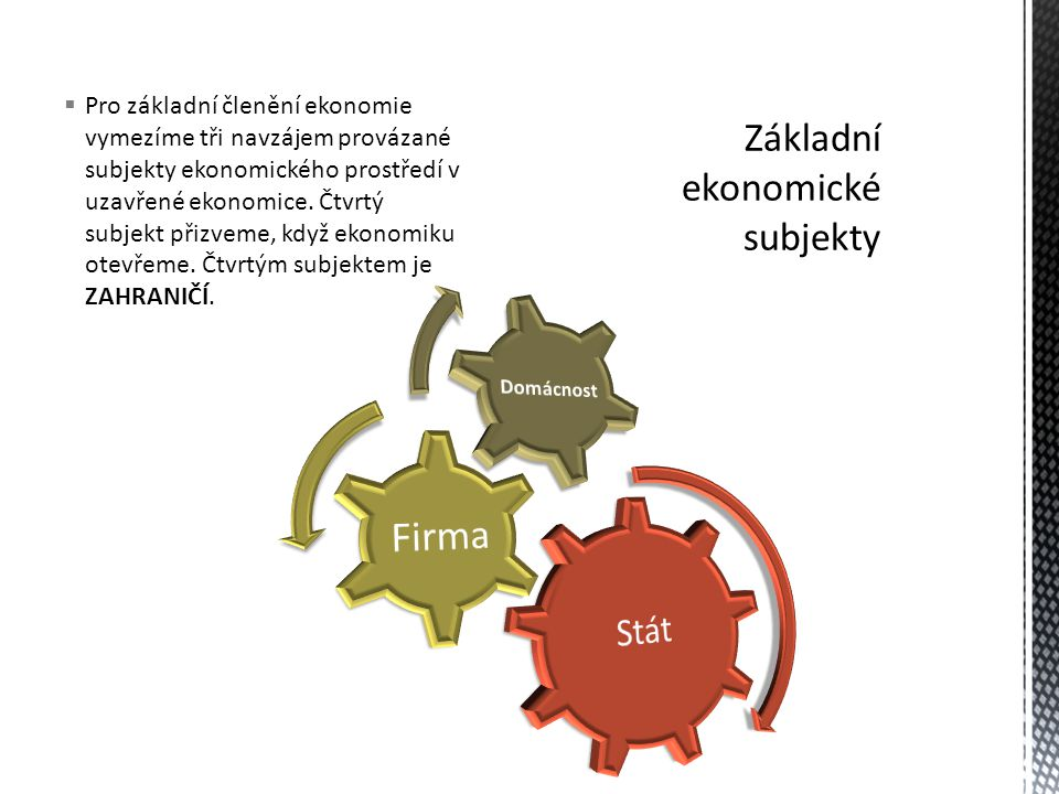Základní ekonomické subjekty