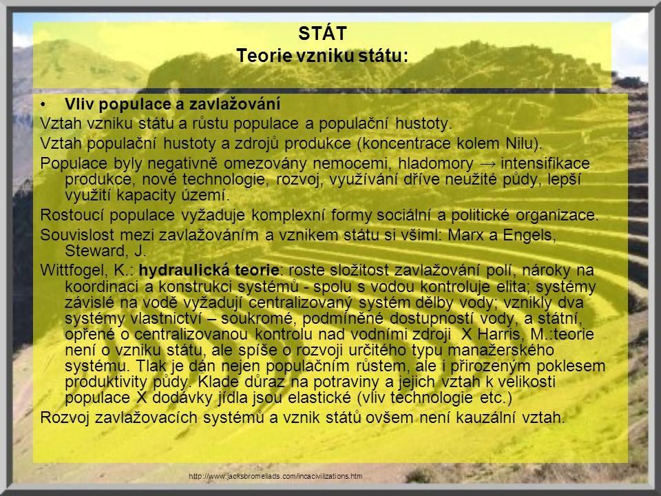 STÁT Teorie vzniku státu: