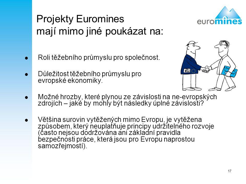 Projekty Euromines mají mimo jiné poukázat na: