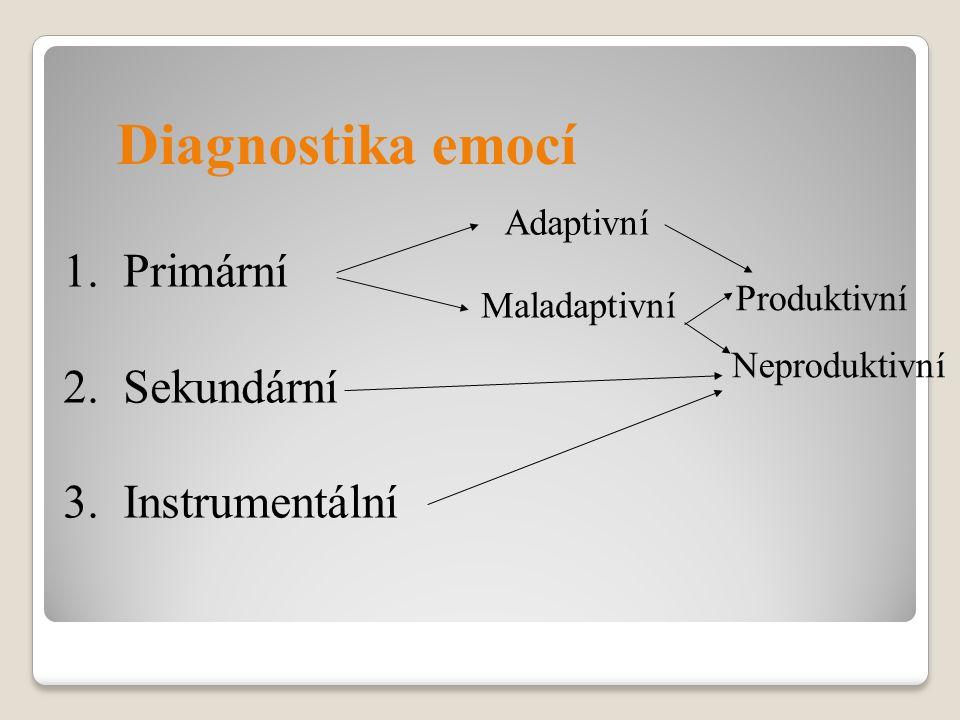 Diagnostika emocí 1. Primární 2. Sekundární 3. Instrumentální