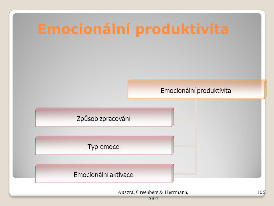 Emocionální produktivita