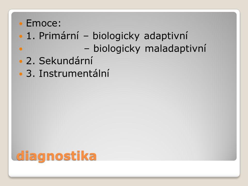 diagnostika Emoce: 1. Primární – biologicky adaptivní
