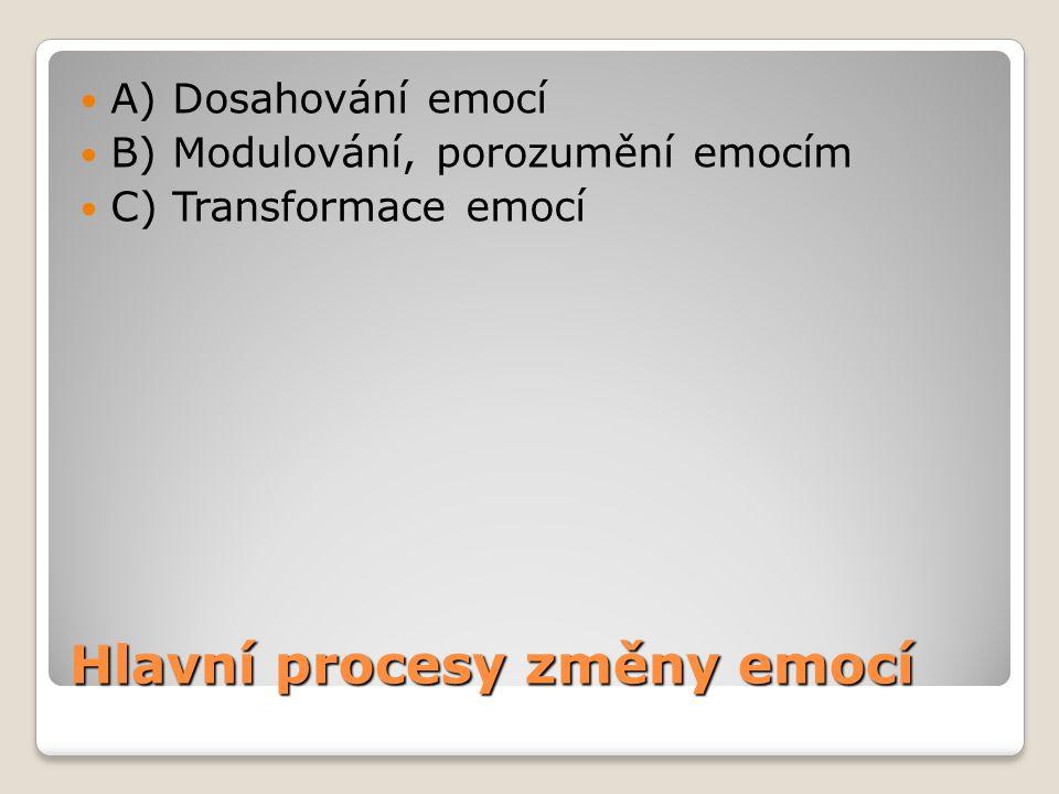 Hlavní procesy změny emocí