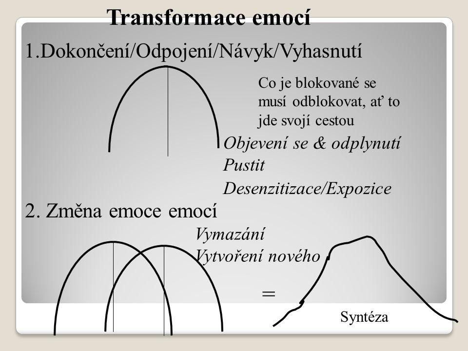 Transformace emocí = 1.Dokončení/Odpojení/Návyk/Vyhasnutí