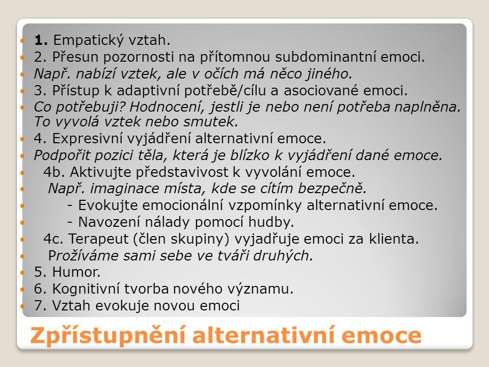 Zpřístupnění alternativní emoce