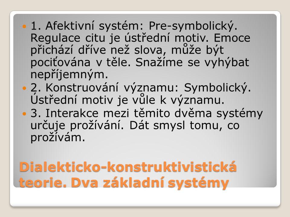 Dialekticko-konstruktivistická teorie. Dva základní systémy