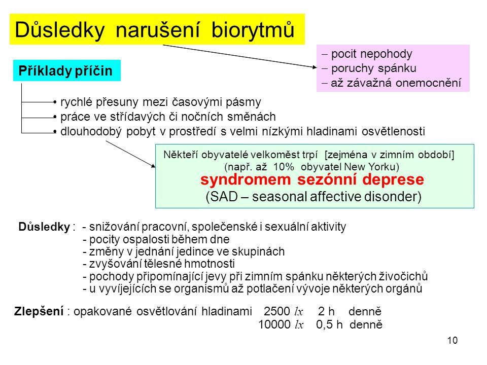 Důsledky narušení biorytmů