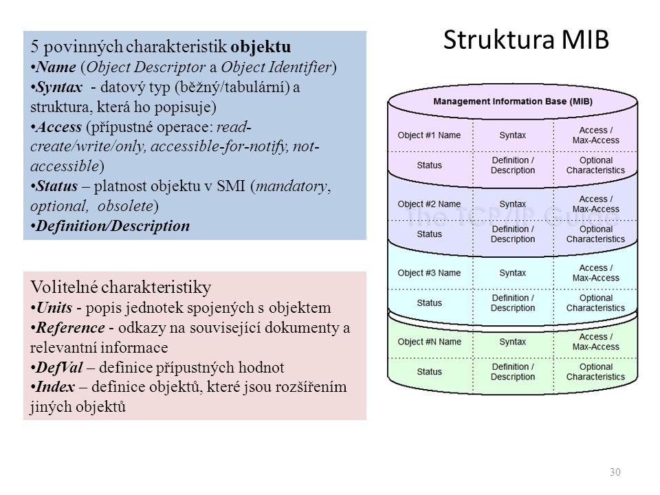 Struktura MIB 5 povinných charakteristik objektu