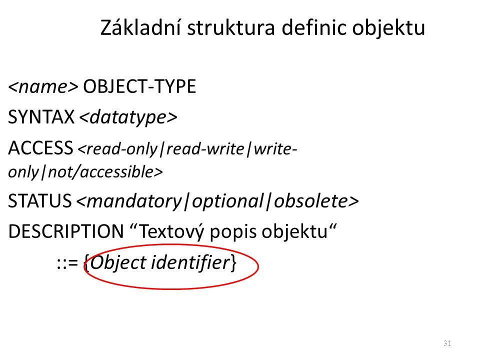Základní struktura definic objektu