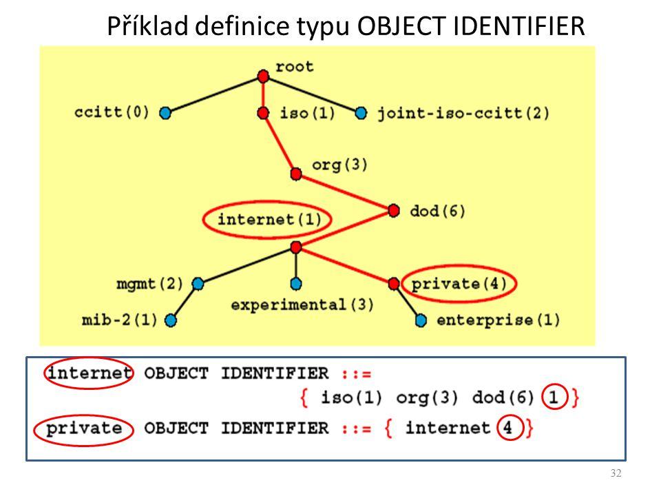 Příklad definice typu OBJECT IDENTIFIER