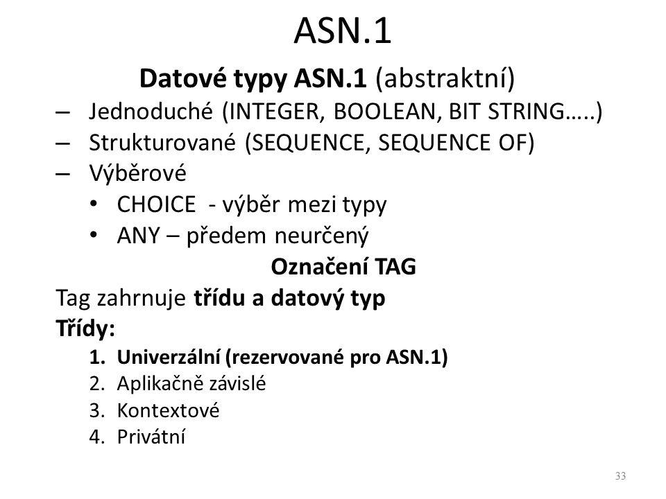 Datové typy ASN.1 (abstraktní)