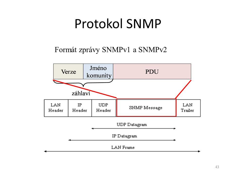 Protokol SNMP Formát zprávy SNMPv1 a SNMPv2 43