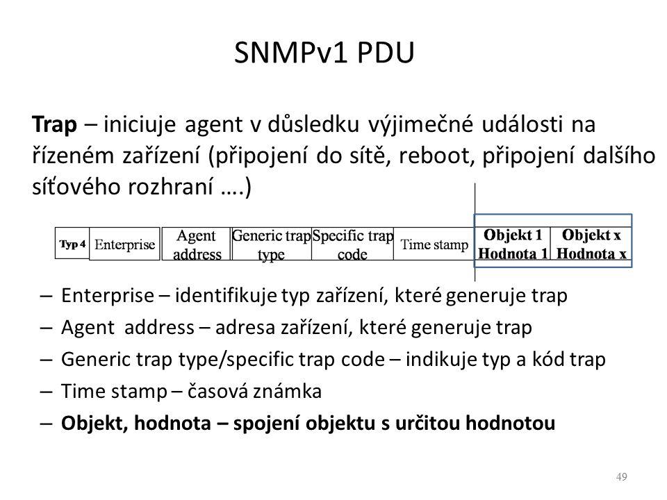 SNMPv1 PDU