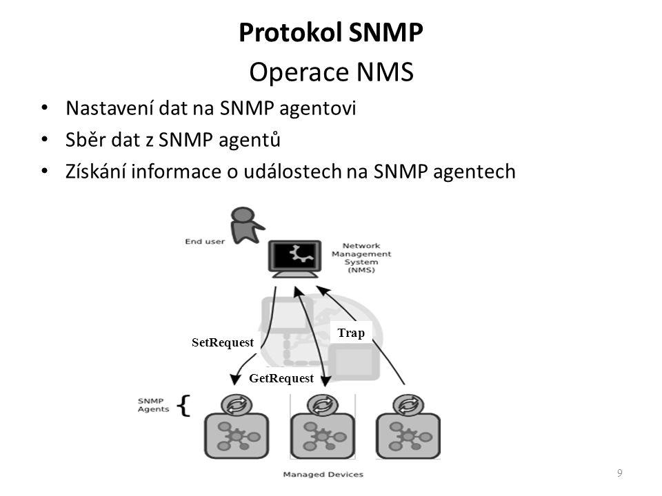 Protokol SNMP Operace NMS Nastavení dat na SNMP agentovi