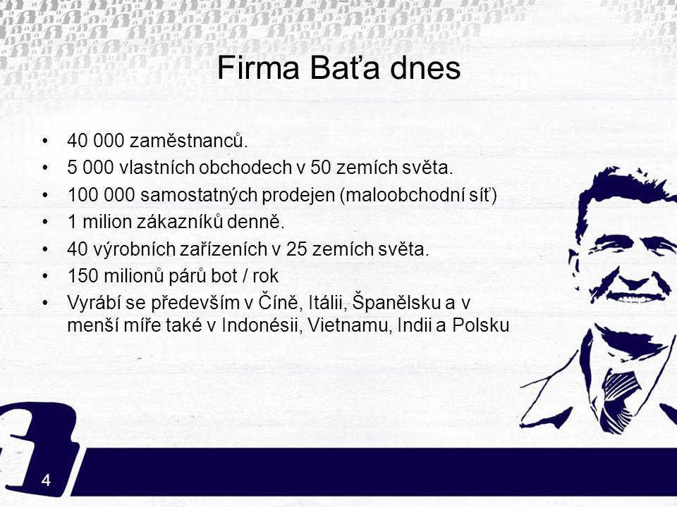Firma Baťa dnes 40 000 zaměstnanců.