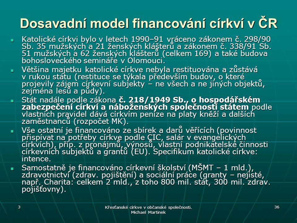 Dosavadní model financování církví v ČR