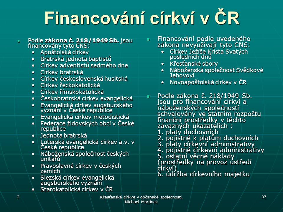 Financování církví v ČR