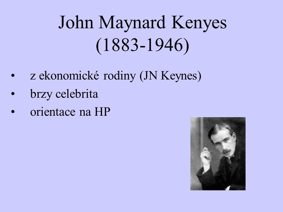 John Maynard Kenyes (1883-1946)