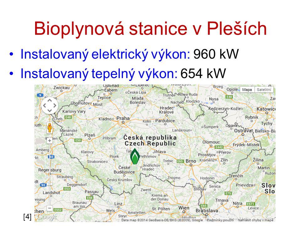 Bioplynová stanice v Pleších
