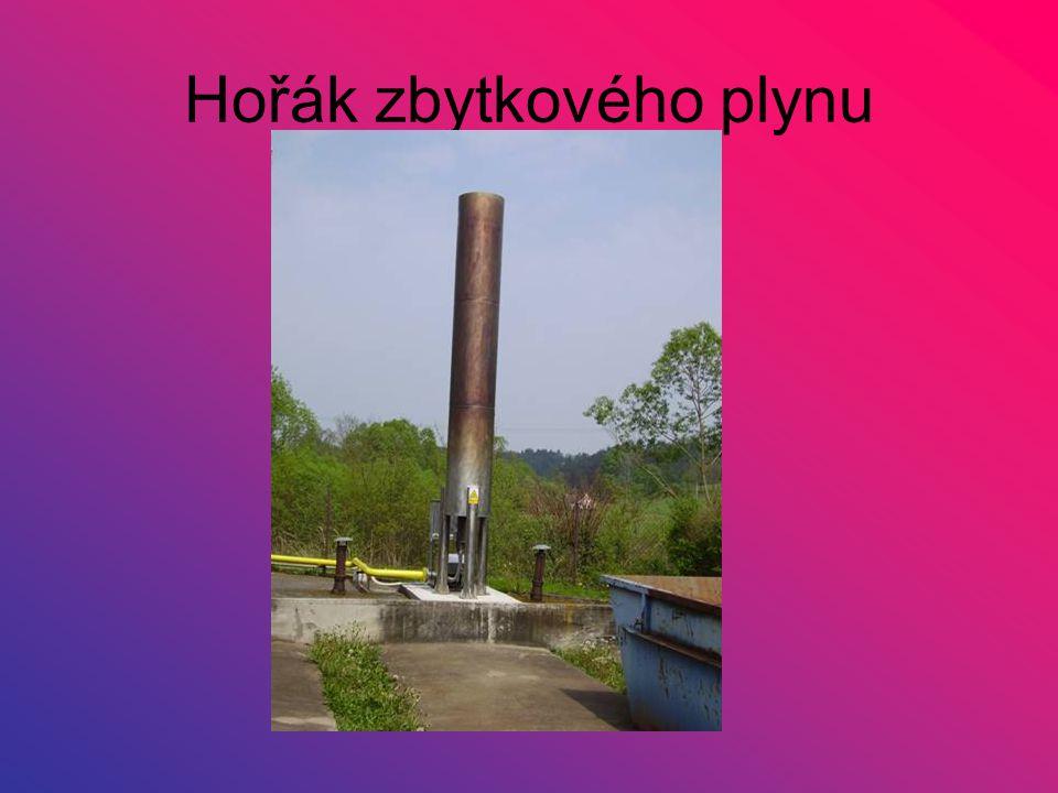 Hořák zbytkového plynu