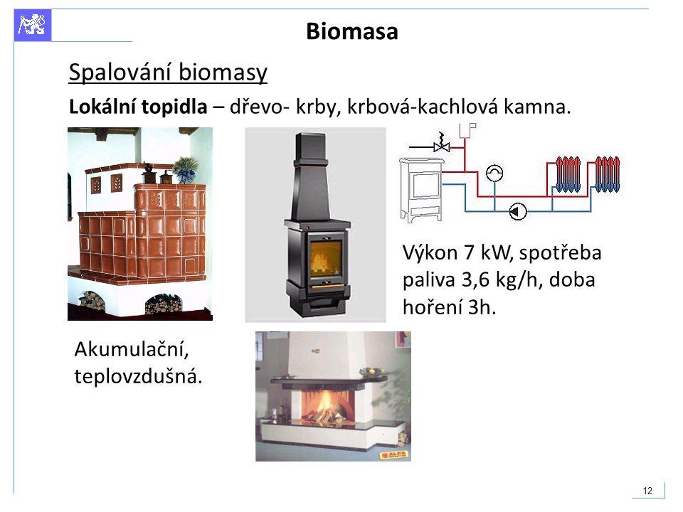 Biomasa Spalování biomasy