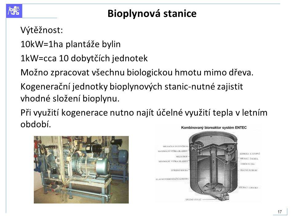 Bioplynová stanice Výtěžnost: 10kW=1ha plantáže bylin