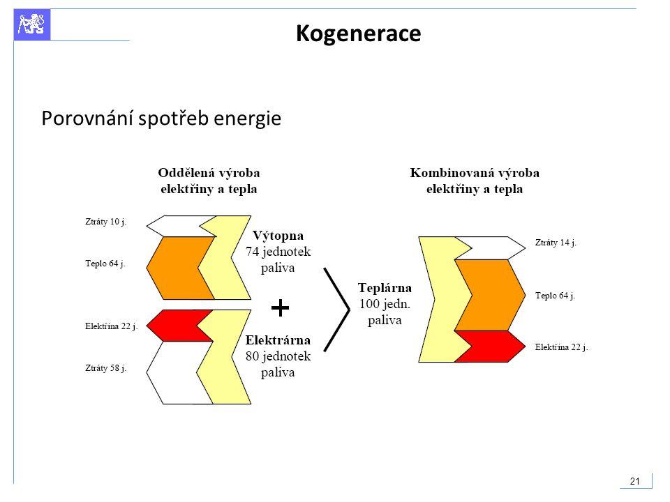 Kogenerace Porovnání spotřeb energie