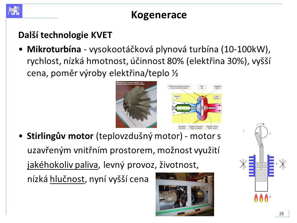 Kogenerace Další technologie KVET