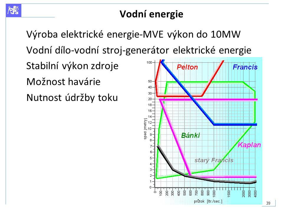Vodní energie Výroba elektrické energie-MVE výkon do 10MW. Vodní dílo-vodní stroj-generátor elektrické energie.