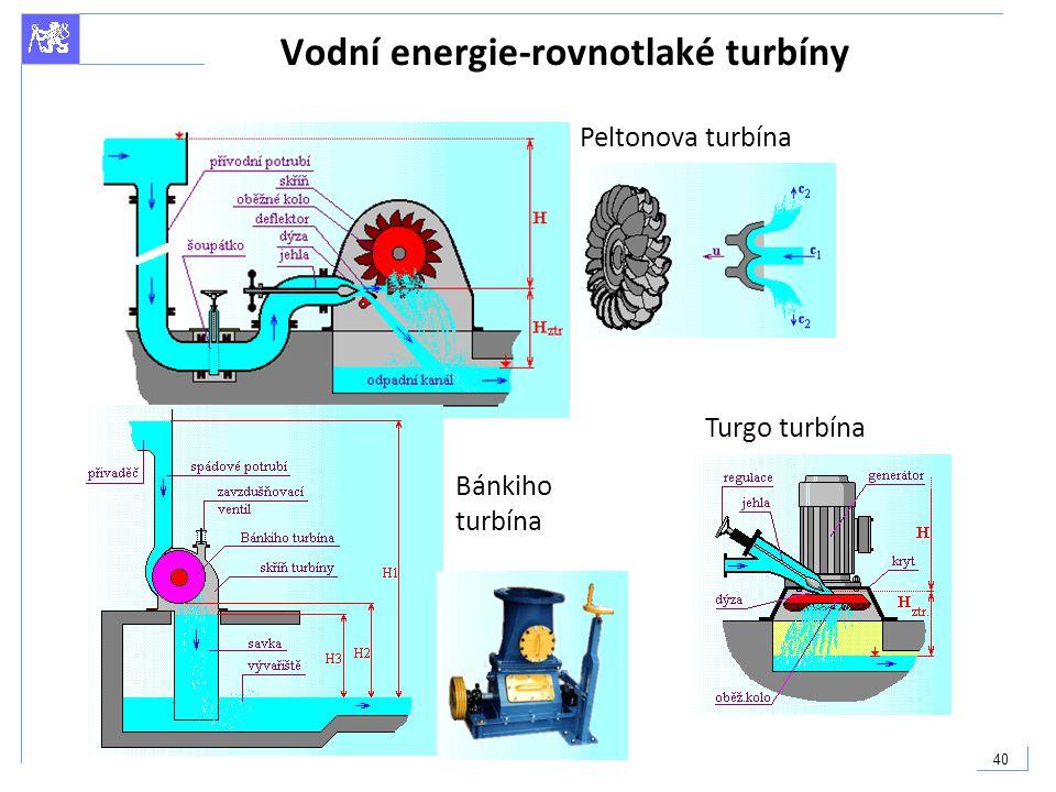 Vodní energie-rovnotlaké turbíny