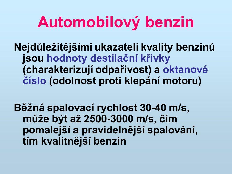 Automobilový benzin