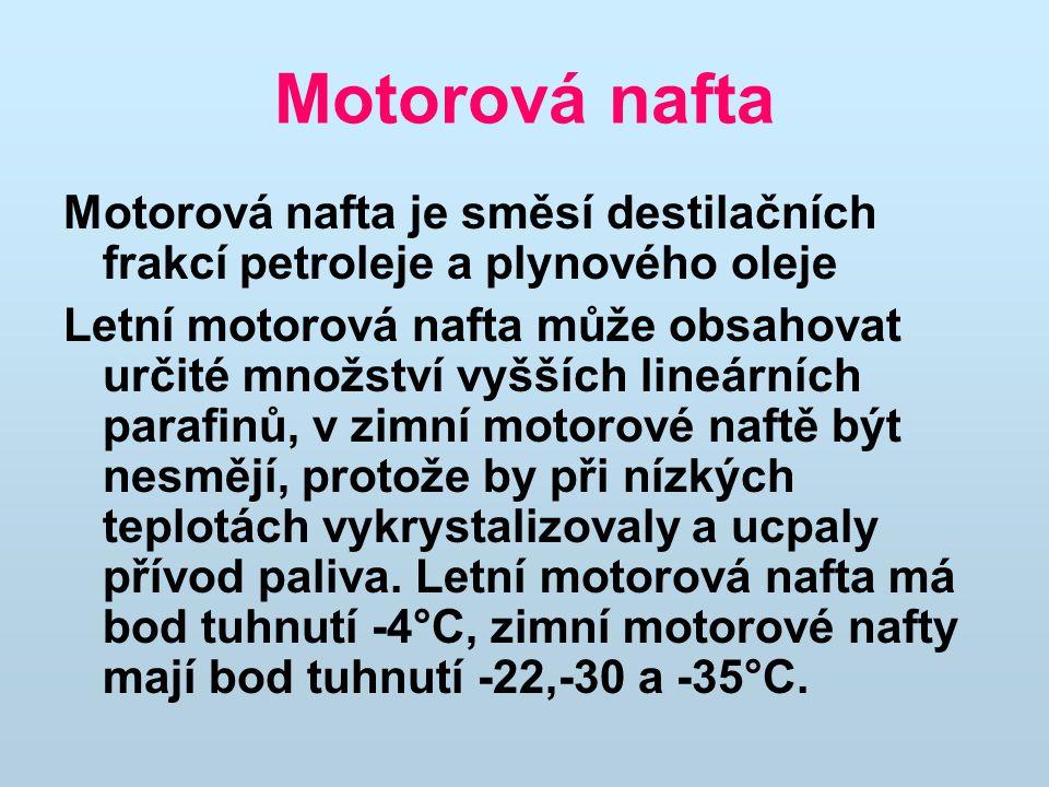 Motorová nafta Motorová nafta je směsí destilačních frakcí petroleje a plynového oleje.