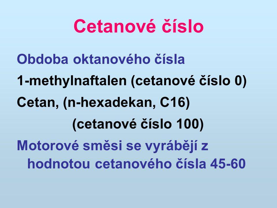 Cetanové číslo Obdoba oktanového čísla