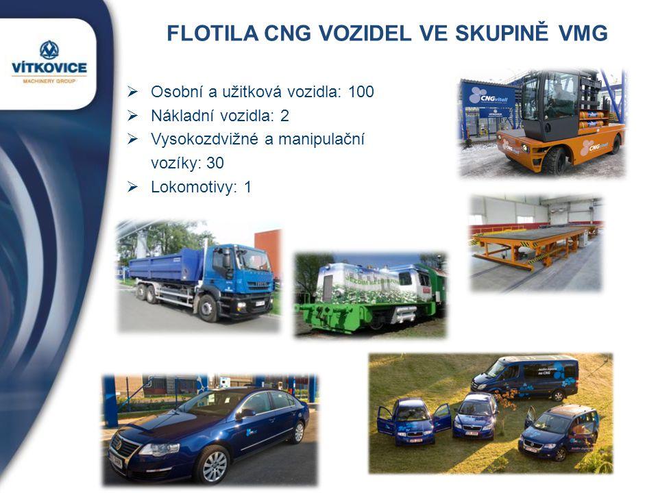 FLOTILA CNG VOZIDEL VE SKUPINĚ VMG