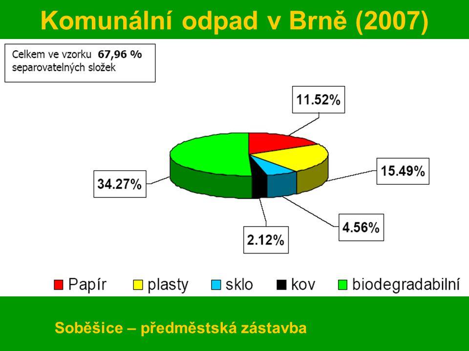 Komunální odpad v Brně (2007)