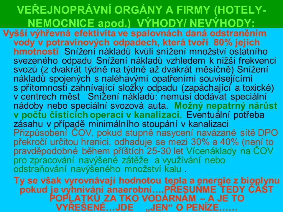 VEŘEJNOPRÁVNÍ ORGÁNY A FIRMY (HOTELY-NEMOCNICE apod