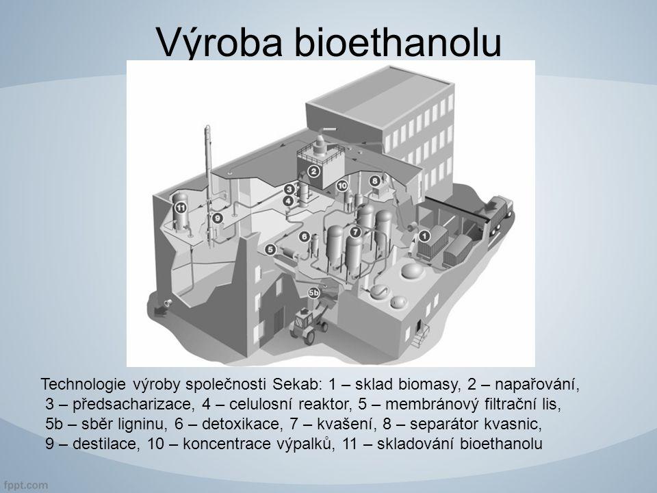 Výroba bioethanolu Technologie výroby společnosti Sekab: 1 – sklad biomasy, 2 – napařování,