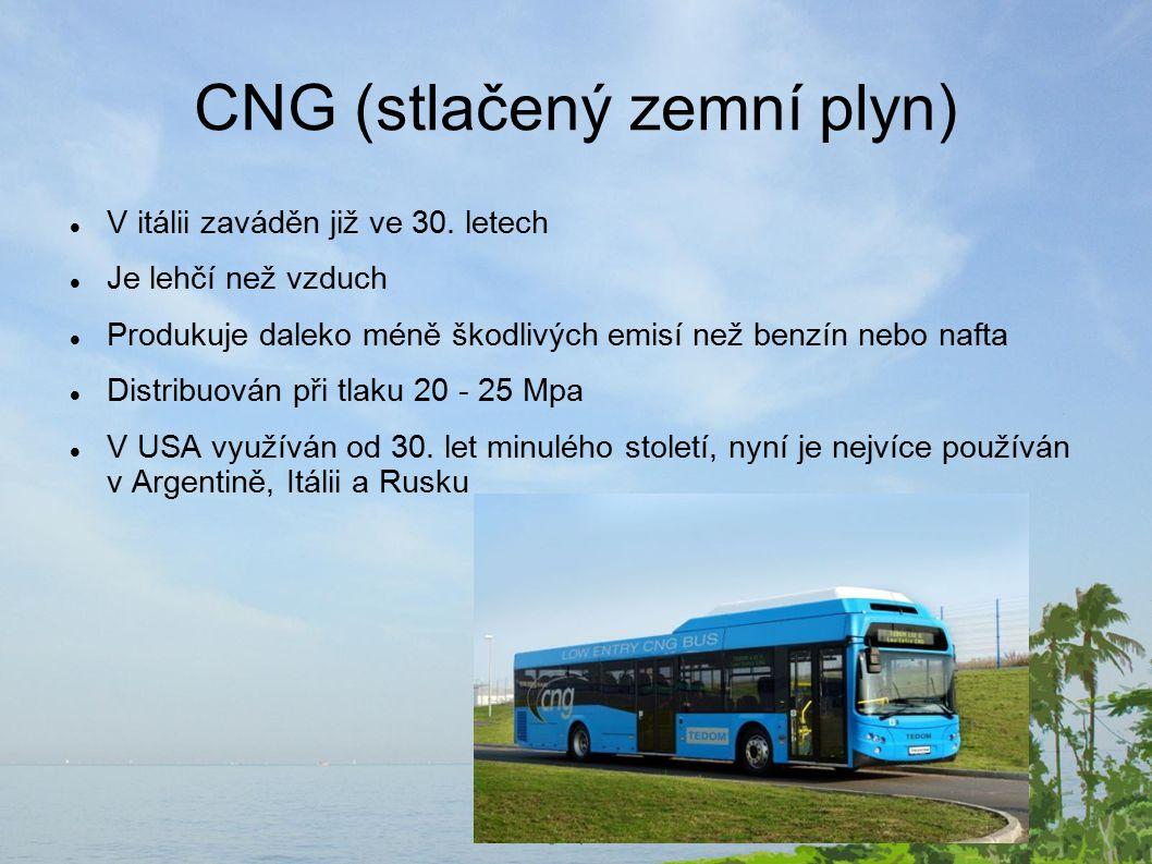 CNG (stlačený zemní plyn)